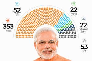देश की 224 लोकसभा सीटों पर भाजपा को मिले 50% से ज्यादा वोट