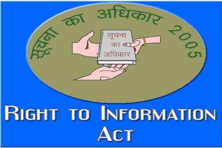 RTI के लिए 11 साल में 65 लोगों ने गवांई अपनी जान