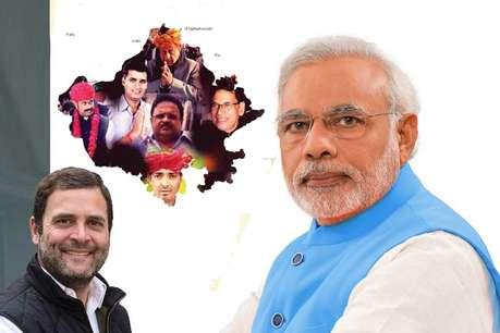 राजस्थान उपचुनाव: BJP के स्टार प्रचारकों में मोदी भी, PCC की लिस्ट से राहुल नदारद