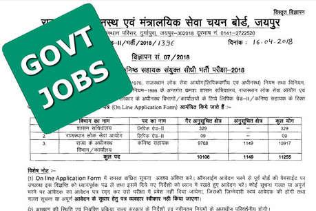 सरकार ने 11 हजार 255 पदों पर निकाली भर्ती, 10 मई से कर सकेंगे आवेदन