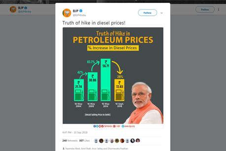 जब कांग्रेस को घेरने के चक्कर में खुद ही फंस गई BJP, लोगों ने उड़ाया मजाक