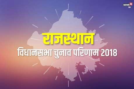 Rajasthan Election Result 2018 Live: राजस्थान में कांग्रेस की सरकार, सीएम पर फैसला कल