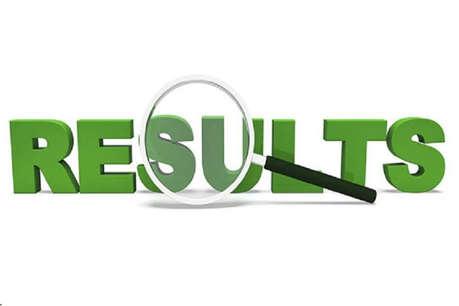 MP Board Result 2019, MPBSE: Mpbse.nic.in पर 10वीं और 12वीं का रिजल्ट जारी, 10वीं में गगन, 12वीं में साइंस के आर्या ने किया टॉप