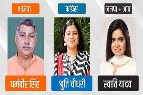भिवानी-महेंद्रगढ़ संसदीय क्षेत्र: जिस पार्टी का बना सांसद उसी की बनी केंद्र में सरकार