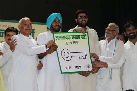 दुष्यंत चौटाला ने अपनी पार्टी का चुनाव चिन्ह चप्पल से बदलकर किया चाबी