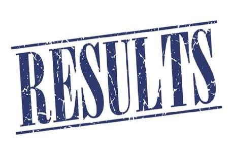 TS LAWCET/PGLCET 2019 Result: परिणाम घोषित, इस डायरेक्ट लिंक पर देखें रैंक कार्ड