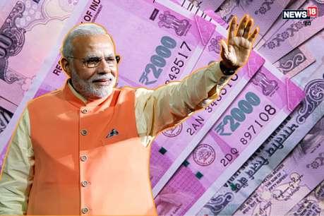 Indian Economy 2019 | Indian Economy 7th largest