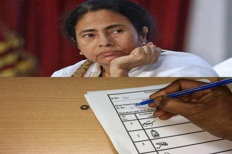 मुख्य निर्वाचन आयुक्त ने ममता बनर्जी की मांग को किया खारिज