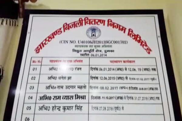 'अब संथाल परगना में 24 घंटे रहेगी बिजली, नहीं होगा पावर कट'